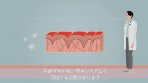 CytoPro ヒト骨髄幹細胞とは?「サイトプロ」アニメーション